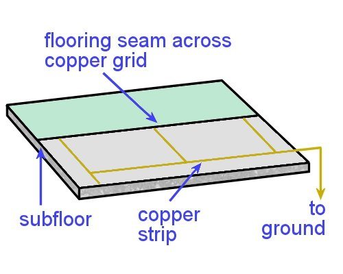 Esd Flooring Installation : Esd floors conductive flooring
